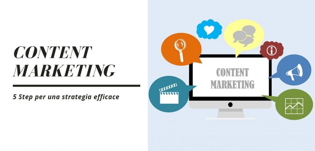 strategia content marketing