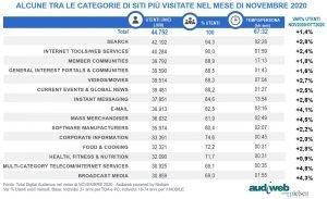 infografica audiweb categorie